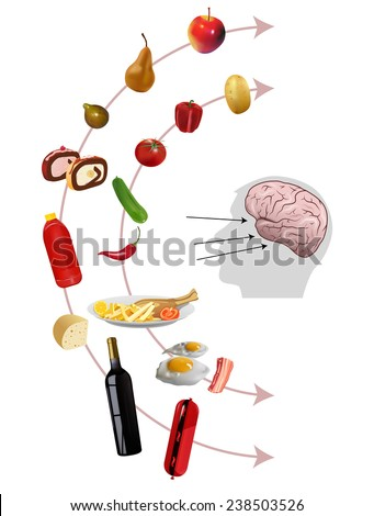 Vector Neurogastronomy Concept on White Background, Eps10, Gradient Mesh and Transparency Used, Raster Version Available - stock vector