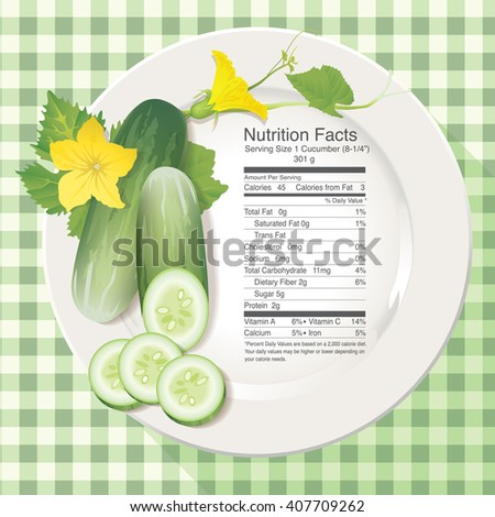 Vector of Nutrition facts in cucumber on white plate