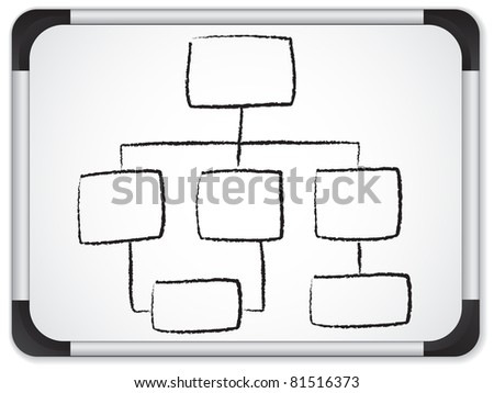 Vector - Organization chart whiteboard written in black background. - stock vector