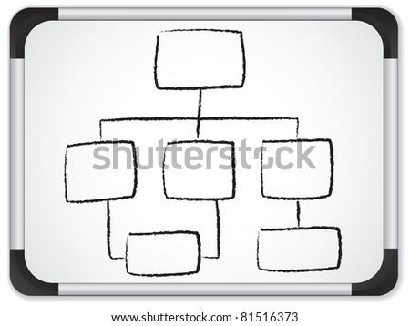 Vector - Organization chart whiteboard written in black background. - stock vector