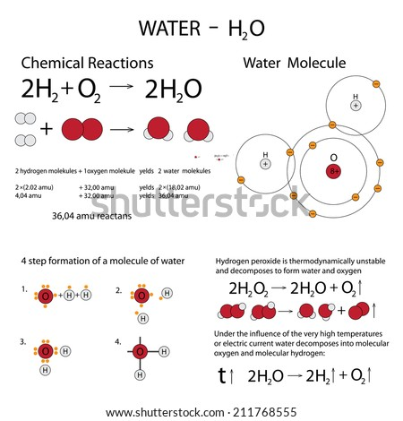 Vector Pattern Chemical Formulas Structure Water Stock Vector