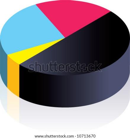 vector pie chart - stock vector