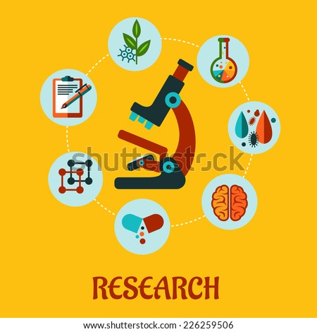 Vector research flat infographic with a laboratory microscope surrounded by round icons depicting pharmaceutical, chemistry, physics, biology, medical and genetics , on a yellow background - stock vector
