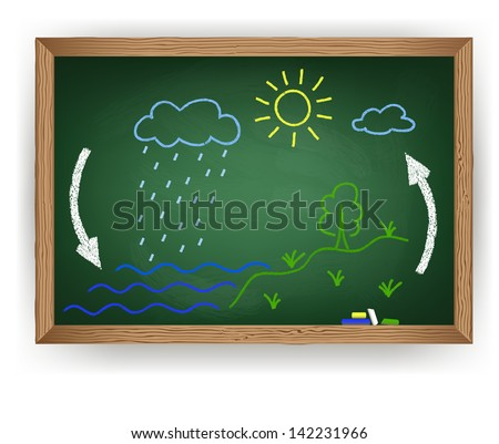 Vector schematic representation of the water cycle - stock vector