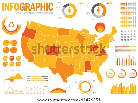Vector Set elements of infographics. Map of America and Information Graphics - stock vector