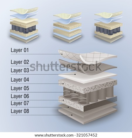 vector set mattress section on layers - stock vector