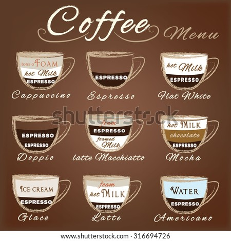 Vector set of coffee menu with a cups of coffee drinks in vintage style. Ingredients coffee: espresso, mocha, macchiato, americano, latte, cappucino, flat white, Glace, dopio