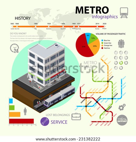 vector set of rapid transport infographic elements. illustration of  isometric 3d metro (subway or underground).  metro map design. icon collection. business report data visualization - stock vector