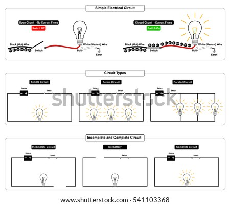 Vector Simple Electrical Circuit Types Complete Stock Vector (2018 ...