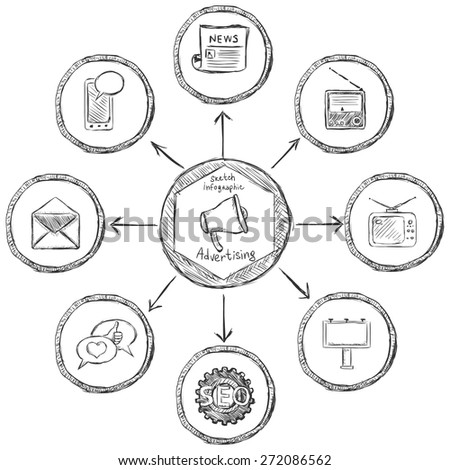 Vector Sketch Advertisement Infographic - stock vector