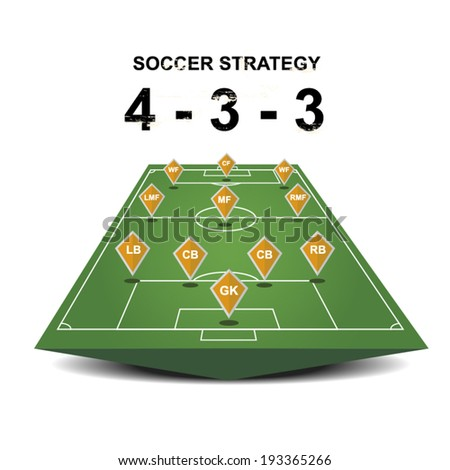 vector soccer strategy plan 4-3-3 - stock vector