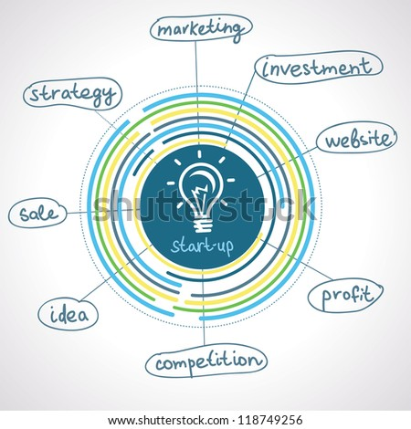 Vector start up concept - infographics and plan - stock vector