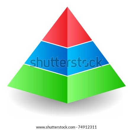 Vector three colour pyramid - stock vector