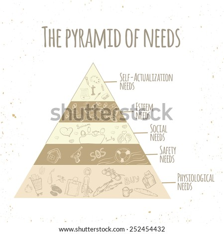 Vector vintage Maslow pyramid of needs with doodle items. EPS10 - stock vector