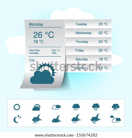 Vector weather forecast, widget, banner and symbols
