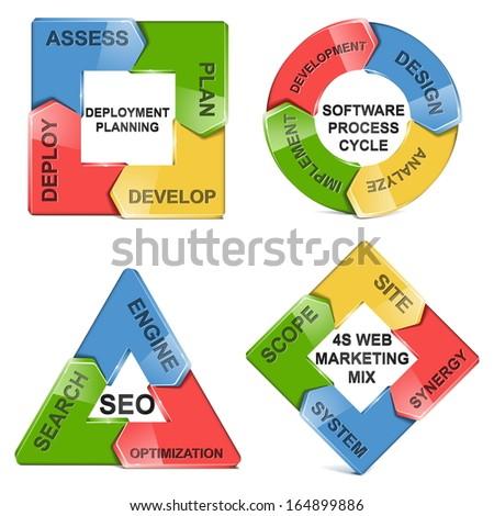 Vector Website Development Cycles - stock vector
