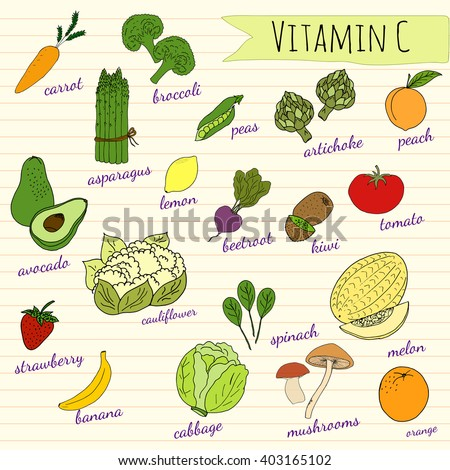 the determination of vitamin c content of french fruit juices compared to commercial sold juices usi 5 times more iron than spinach and 7 times more vitamin c than orange juice go for foods with high vitamin c content such as you get what you put in.