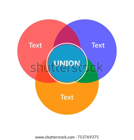 Venn diagram showing sets intersection union stock photo photo venn diagram showing sets intersection union stock photo photo vector illustration 753769375 shutterstock ccuart Choice Image
