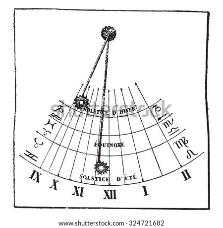 Vertical sundial, vintage engraved illustration. Industrial encyclopedia E.-O. Lami - 1875. - stock vector