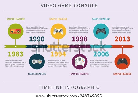 Video game console timeline infographic set stock vector 248749855 video game console timeline infographic with set of gamepad icons vector design template ccuart Gallery