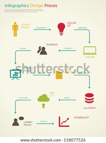 Vintage infographics design proces. nformation Graphics - stock vector