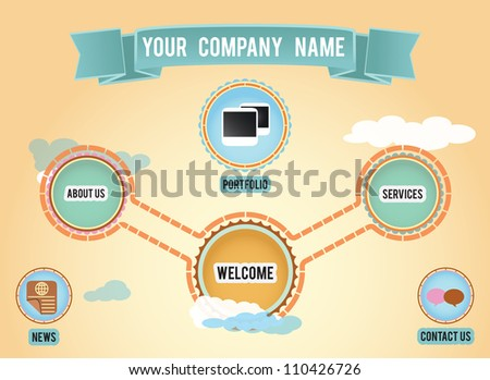 Vintage web design template - vector illustration - stock vector
