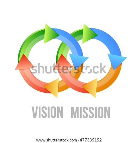 vision and mission cycle concept illustration design graphic