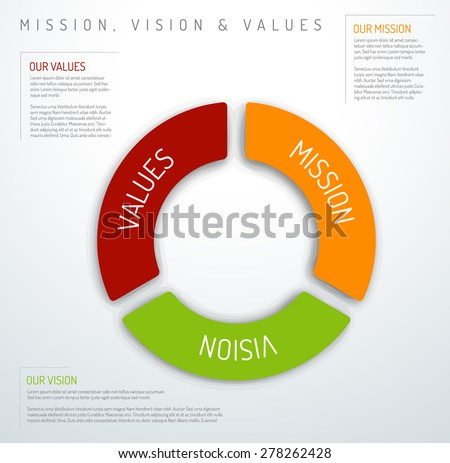 Vision mission values diagram corporate business stock vector vision mission values diagram corporate business schema design template ccuart Image collections