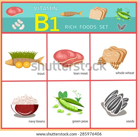Potassium Foods Vitamins Minerals Foods Illustrator Stock Vector