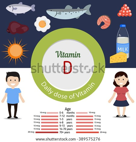 Vitamin d stock images royalty free images vectors shutterstock vitamin d and vector set of vitamin d rich foods healthy lifestyle and diet concept sciox Image collections
