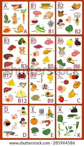 Vitamin foods set, a, B1, B2, B3, B5, B6, B12, B9, C, D, E, K, illustration,vector  - stock vector