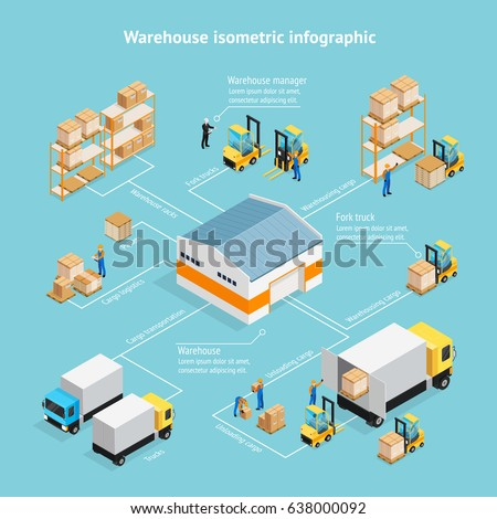 Warehouse isometric infographics with staff, storage building, shelves with goods, unloading cargo on blue background vector illustration