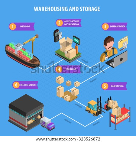 Warehousing and storage process isometric concept with unloading acceptance systematization and equipment vector illustration - stock vector
