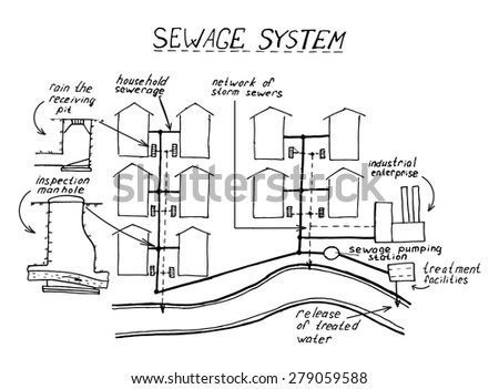 Wastewater treatment scheme assembling pvc sewage stock for Sewage piping system