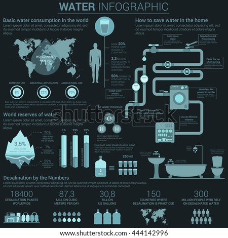 Water consumption infographic with diagrams and charts in circle and bar form showing world map and ways to save it with home usage, reserves and desalination in numbers. Pipes and valves - stock vector