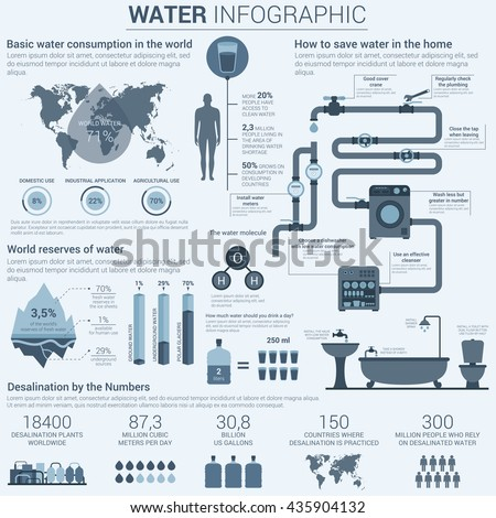 Water infographic in grey colors with charts and diagrams in bar and circle form showing world consumption and ways to save it in home, reserves and desalination in numbers.  - stock vector