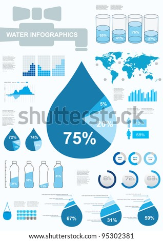 Water infographics.  Information Graphics. Vector illustration - stock vector