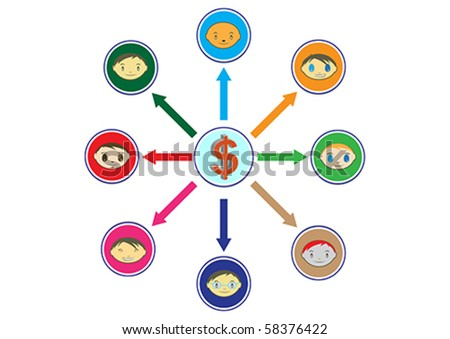 Wealth Distribution Circle Illustration in Vector - stock vector