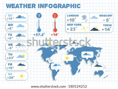 Weather forecast infographics design elements for climate and temperature report vector illustration - stock vector