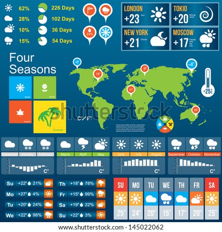 Weather forecast infographics. Vector illustration. - stock vector