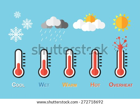 Weather Forecast ( Thermometer and Weather condition ) - stock vector