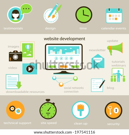 Website Maintenance and Promotion Infographics - stock vector