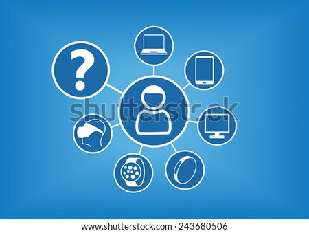 What technology gadget is the next big trend represented by vector illustration using flat design with white icons on blue background with question mark and smart watch, phone,tablet, notebook. - stock vector