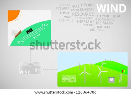 wind energy - stock vector