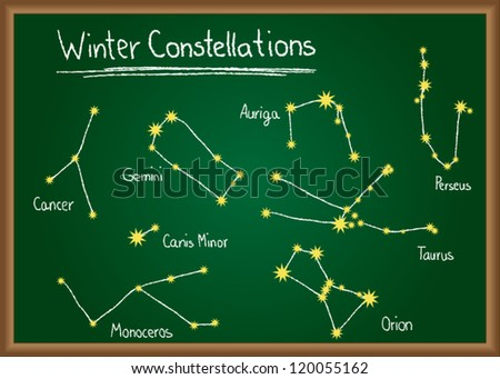 Winter Constellations of northern sky drawn on school chalkboard - stock vector