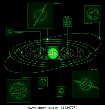 Wireframe view of the solar system, planets not to scale