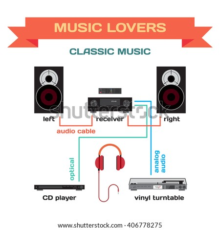 wiring music system classic music vector stock vector royalty free rh shutterstock com Home Electrical Wiring Diagrams Types of Home Wiring