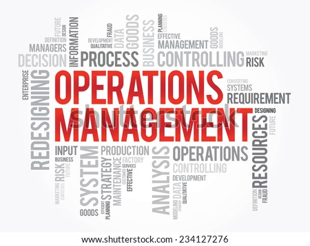 Word cloud of Operations Management related items, vector concept background