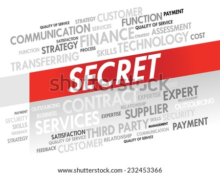 Word cloud of SECRET related items, presentation background - stock vector