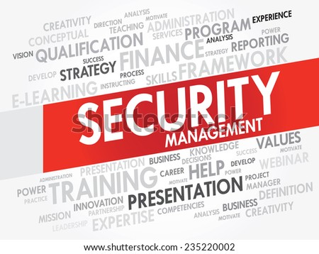Word cloud of Security Management related items, vector presentation background